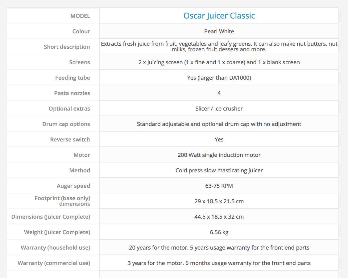 Summary information on the Oscar Juicer - Classic DA950 model