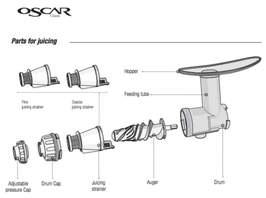 assembly-Oscar-juicer